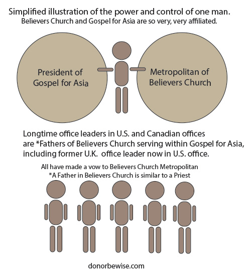 believers-church-gospel-for-asia